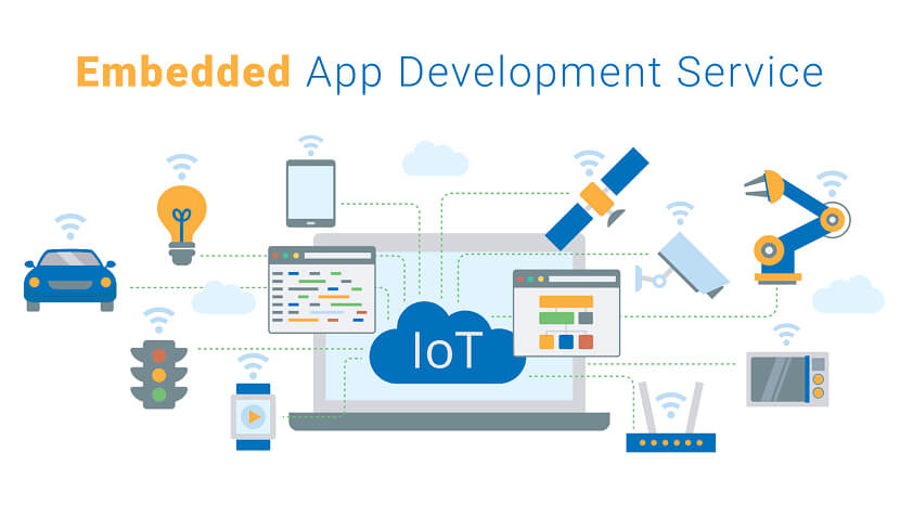 Best Embedded App Development Service Provider Company in India
