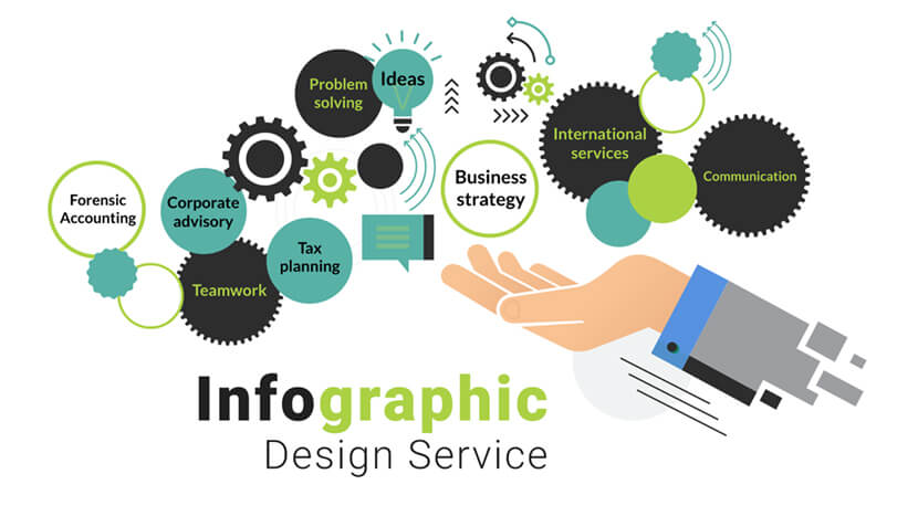 Best Infographic Design Service Provider Company in India