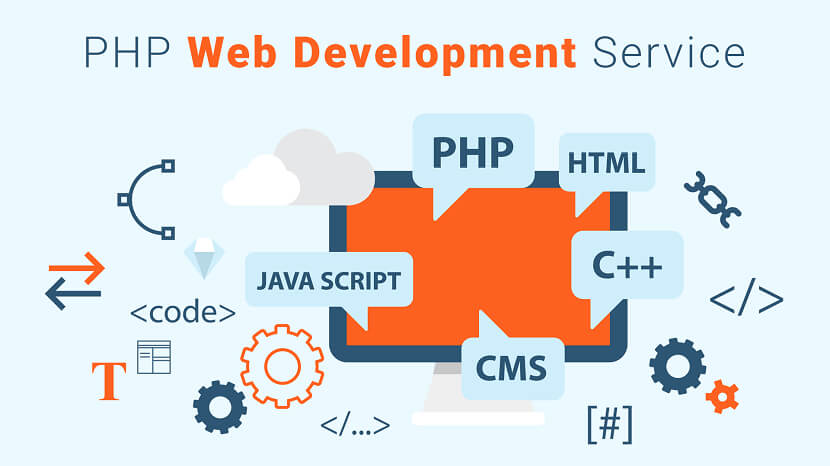 Best PHP Website Development Service Provider Company in India