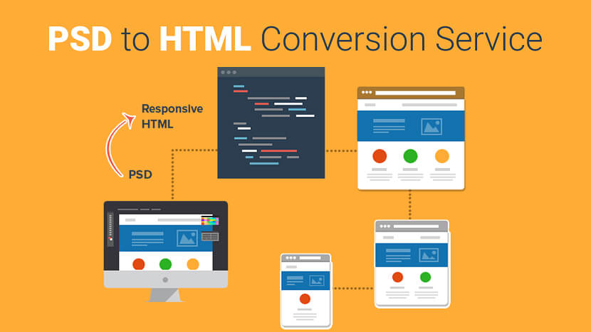 Best PSD to HTML Conversion Service Provider Company in India